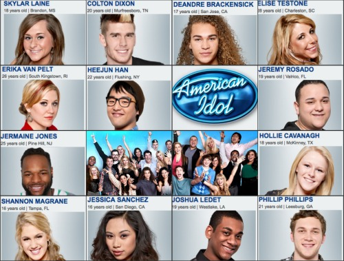 FOX - American Idol Season 13 Interviews - YouTube